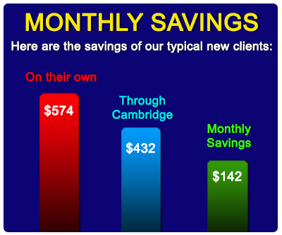 Cambridge's debt consolidation clients save an average of $142 each month